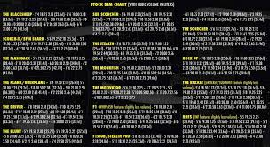 Lost 2011 Surfboard Models Median Dimension Chart Surfsolo Eu