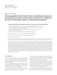 Pdf Ultrasonographic Fetal Growth Charts An Informatic