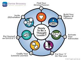 what is a thought leader why should i become a thought leader