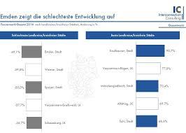 Flüchtlingswelle 2017 deutschland