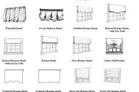 Full Size of Blinds:door Window Covering Amazing Types Of Window Treatments  Roller Shades Displaying ...