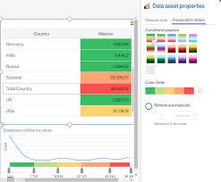 Ibm Cognos Analytics Cognos 11 Release 4 Lodestar Solutions