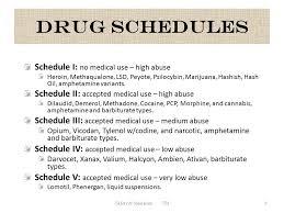 Medicines Schedule What Schedule Drug Is Valium