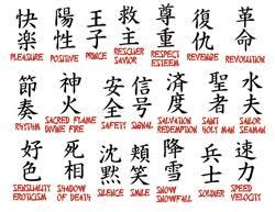 Japanese Translator Interpreters London Translations