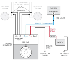 amplifier wiring diagrams how to add an amplifier to your car audio an amp wiring kit and some speaker wire adding a subwoofer diagram
