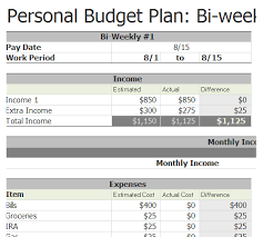 Bi Weekly Budget Worksheet Excel - April.onthemarch.co