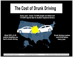 Driving ly Visual Cost Of The Drunk
