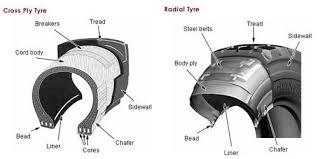 Learn The Differences Between Radial Crossply Tyres
