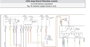 wiring diagram for jeep grand cherokee the wiring diagram 1996 jeep cherokee wiring schematic 1996 wiring diagrams wiring diagram