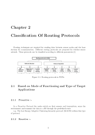 Performance Analysis Of Routing Protocols Of Wireless Sensor Networks