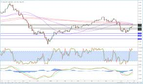 Brent Crude Has The Rally Run Its Course
