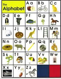 Alphabet For Preschool Kindergarten Chart Places Printable