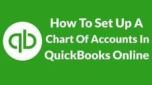 Retail Chart Of Accounts Example Lesson 12 How To Set Up A Chart Of Accounts In Quickbooks Online