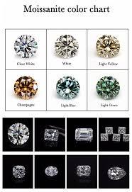 Wholesale Synthetic Loose Gemstone White Moissanite Price