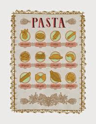 Drawn Eaten Commission Pasta Chart