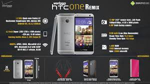 HTC One Remix – Beautifully Compact