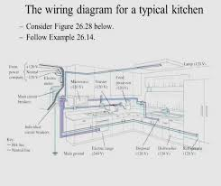 wiring diagram for amana dryer wiring diagram for kitchen appliances wiring diagram for amana dryer wiring diagram for kitchen appliances schematics wiring diagrams •