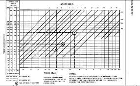 Aircraft Wire Size Chart Best Picture Of Chart Anyimage Org