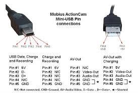 usb adapter wiring diagram wiring diagram usb otg cable wiring diagram at Otg Cable Wiring Diagram