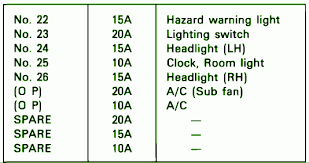 subaru outback fuse diagram image wiring subarucar wiring diagram on 2002 subaru outback fuse diagram