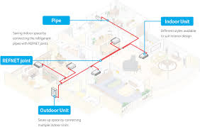 central air conditioner diagram. central air conditioning system diagram conditioner n