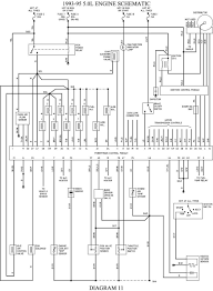 ford e 150 questions fuse diagram for a 1993 ford econoline van 2 out of 2 people think this is helpful
