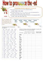 The free phonetic alphabet quiz for international spelling in english is based on the itu spelling alphabet in conjunction with the icao phonetic alphabet which is the most universally used english phonetic alphabet. Phonetics Worksheets