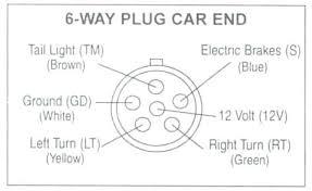hopkins 6 pole wiring diagram somurich com PJ Trailer Wiring Diagram hopkins 6 pole wiring diagram hopkins 7 blade trailer connector wiring diagram u2013 fharates