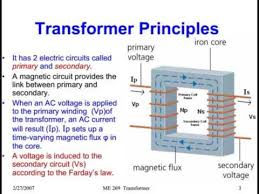 lecture notes of electrical transformer ( part 1) youtube construction of transformer at Electrical Transformer Diagram