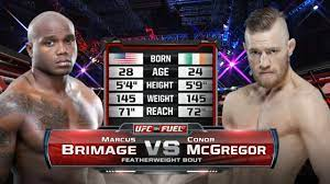 UFC 264: All the free Poirier, McGregor ...