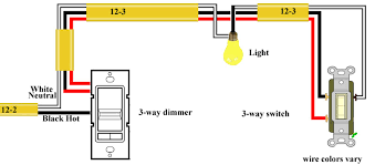 3 way dimmer switch wiring diagram electrical services can you put a dimmer on a 3 way switch at 3 Way Dimmer Wiring Diagram