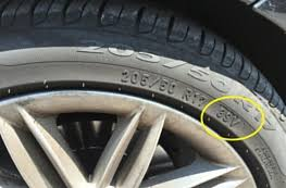 Speed Rating Letter Chart What Is A Tyre Speed Rating Everything You Need To Know