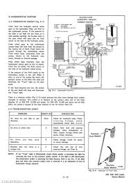 bobcat 520 530 533 skid steer service manual Bobcat Hydraulic Schematic Bobcat Hydraulic Schematic #38 bobcat t190 hydraulic schematic