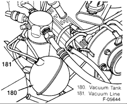 chevrolet blazer i am looking for a vacuum hose routing graphic