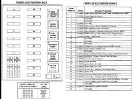 fuse box for 1997 f150 assettoaddons club 1997 f150 fuse box under hood 1997 ford f150 fuse box manual diagram gorgeous gallery for wiring diagrams panel simple
