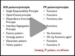 Programming Patterns Enchanting Functional Programming Design Patterns F For Fun And Profit