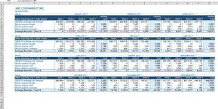Business Startup Costs Spreadsheet Tirevi Fontanacountryinn Com