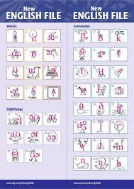 New Newenglish File English Filevowels English Phonics