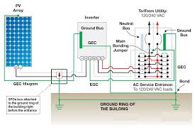 solar pv wiring diagram wiring diagram and hernes diy pv system installation wiring