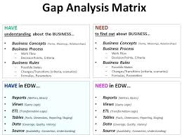 excel financial analysis template insurance analysis template business general insurance needs