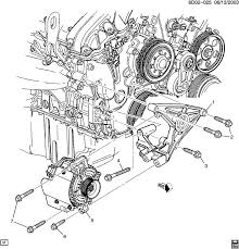 alternator location and replacement 2004 srx good luck