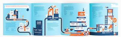 Best Brochure Examples - Kleo.beachfix.co