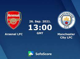 Arsenal LFC - Manchester City LFC Live ticker, H2H und Aufstellungen