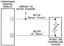 repair guides electronic engine controls intake air 1 wiring schematic for the iat sensor 1993 95 models