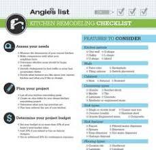 bathroom remodeling checklist