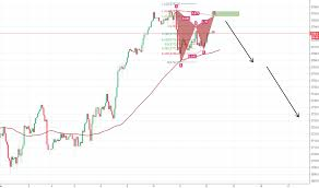 Page 29 Ideas and Forecasts on S&P 500 Index — TradingView