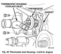 solved where is the thermostat at on a 1999 concorde fixya thermostat was stuck closed and i replaced it but i can not get the housing seated properly when i tighten the bolts the engine is a 1999 chrysler