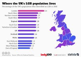 England Population Chart Chart Where The Uks Lgb Population Lives Statista