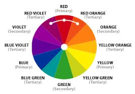 Analogous Color Scheme - Click to view Analogous Color Scheme in action.