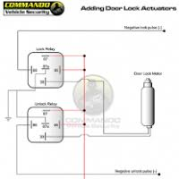 motor interlock wiring diagram page 4 wiring diagram and schematics technical wiring diagrams rh commandocaralarms com 4 wire central locking actuator wiring diagram 4 wire trailer